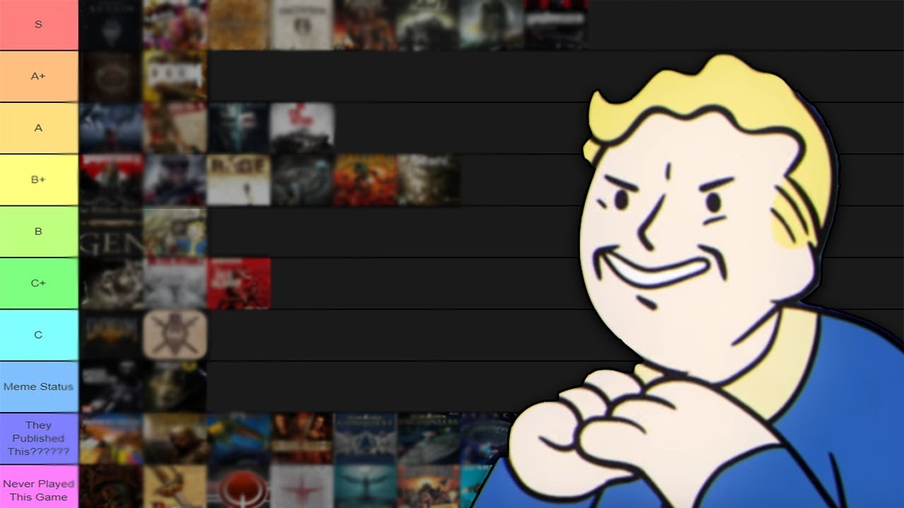 Download The Ultimate Bethesda Tier List   Every Game Since 1995 RANKED!