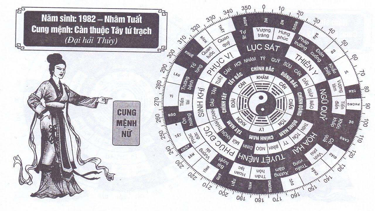 TỬ VI NỮ SINH NĂM 1982 – NHÂM TUẤT CUNG MỆNH PHONG THỦY HỢP TUỔI GÌ?