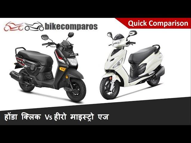 ????? ????? v/s ????????? ?? ????? Honda Cliq vs Hero Maestro Edge Comparison Review Hindi