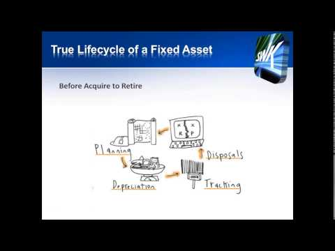 Best Practices of Fixed Assets Management - SWK Technologies