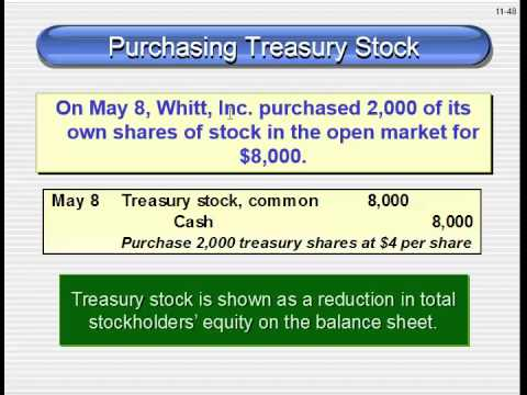 Treasury Stock Explained