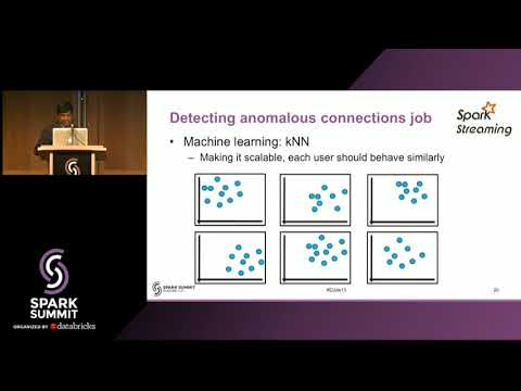 Real Time Detection of Anomalies in the Database Infrastructure using Apache Spark
