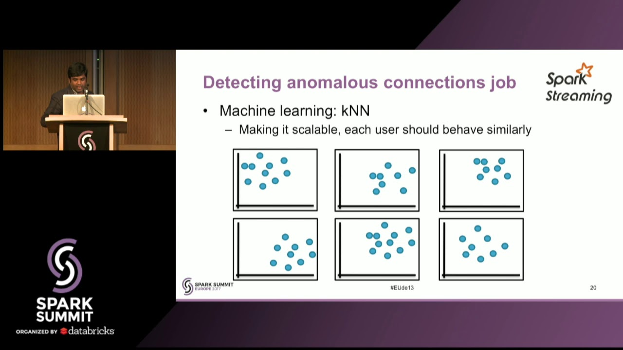 Real-Time Detection of Anomalies in the Database Infrastructure