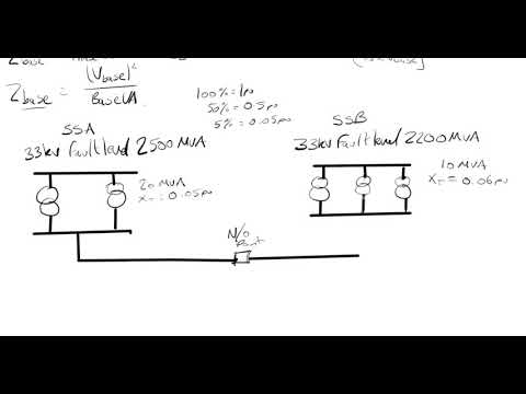 Per Unit System Conversion - Power System Calculations