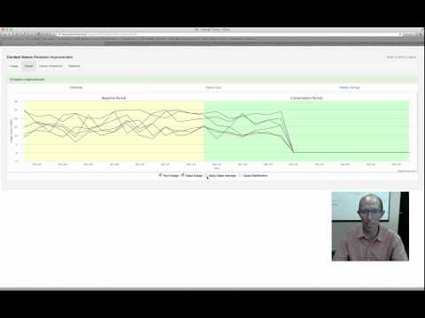 Green Ninja Energy Tracker Demo