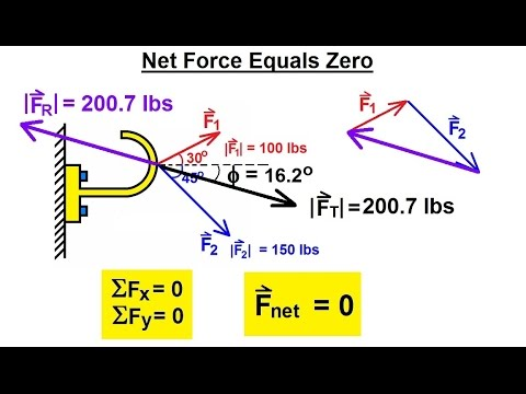 Mechanical Engineering: Particle Equilibrium (3 of 19) Net Force = 0