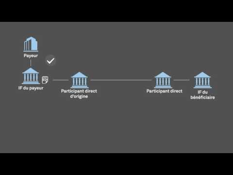 Échange de données informatisées EDI et paiements de factures HD