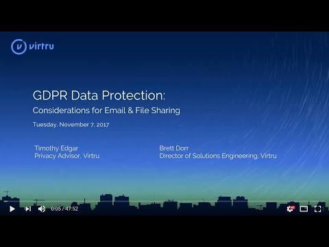 GDPR Data Protection: Considerations for Email and File Sharing