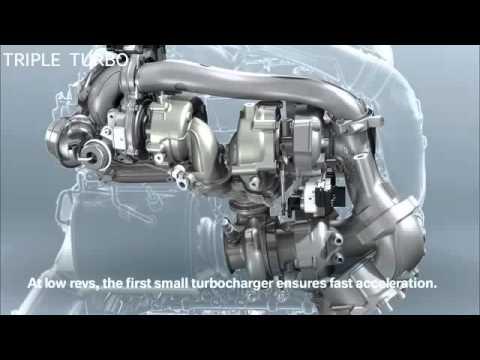 bmw tri turbo diesel engine animation   youtube