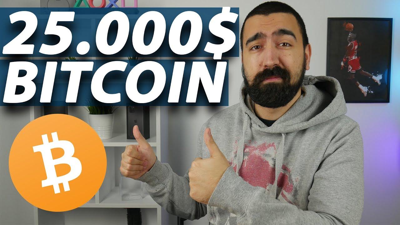 Danas ukupno trgovanje kriptovalutama