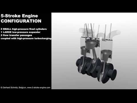 5-Stroke Engine - Configuration