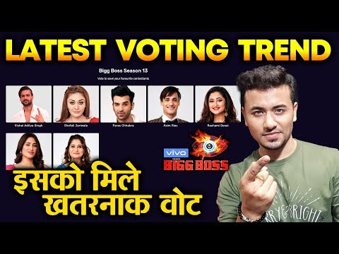 bigg-boss-13-:-latest-voting-trend-|-who-will-be-evicted-this-week?-|-bb-13-latest-video