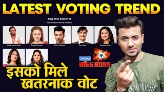 Bigg Boss 13  LATEST VOTING TREND  Who Will Be EVICTED This Week  BB 13 Latest Video