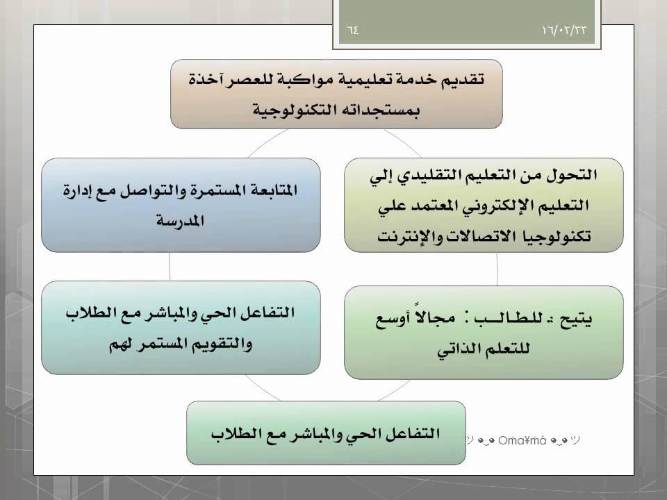 بحث عن ادارة الجودة الشاملة pdf