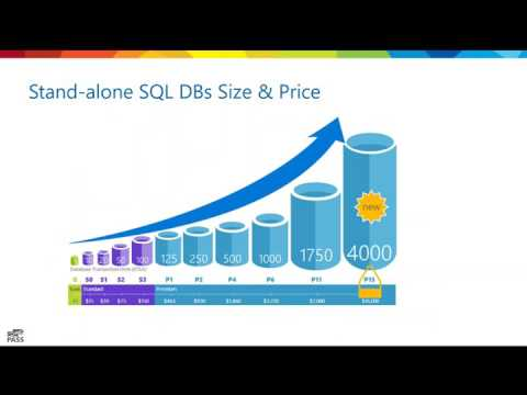 2017 01 11 11 08 Azure SQL Database Elastic Pool – introduction and usage scenarios  – sponsored by