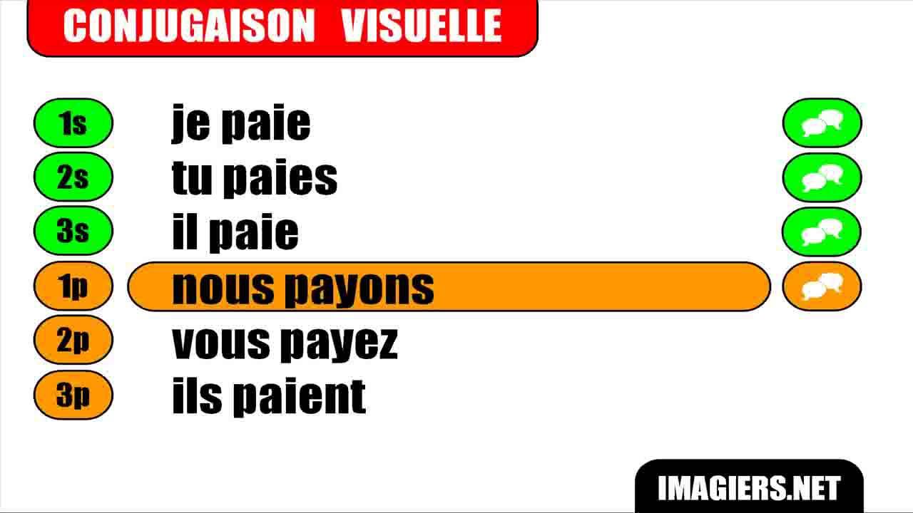 Conjugaison Indicatif Present Verbe Payer Youtube