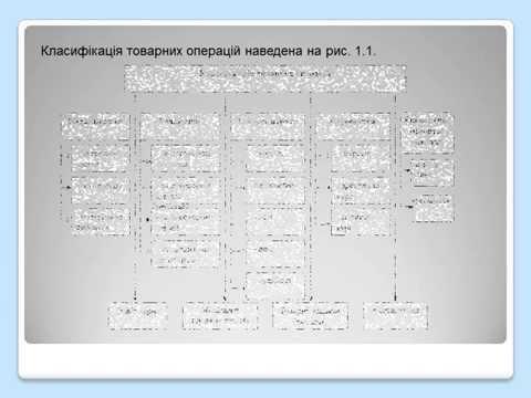 Анализ товарных запасов курсовая работа