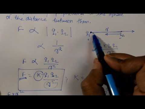 ElectroStatics : Part 2 | Coulomb's Law [English & Hindi]