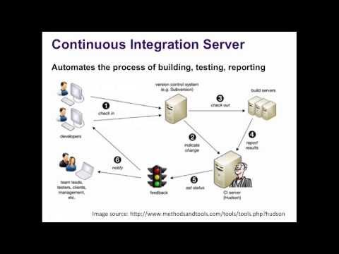 Continuous Integration with Jenkins on Amazon EC2 [1 / 5]