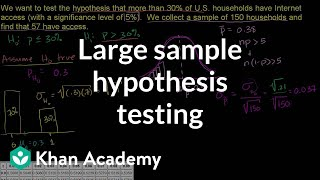 Large Sample Proportion Hypothesis Testing