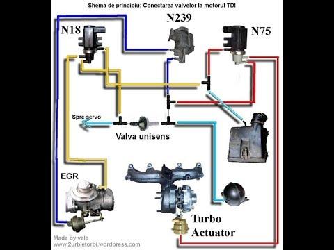 схема турбина транспортер