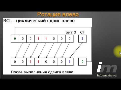 Инструкция RCL