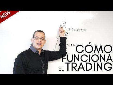 Cómo funciona el trading
