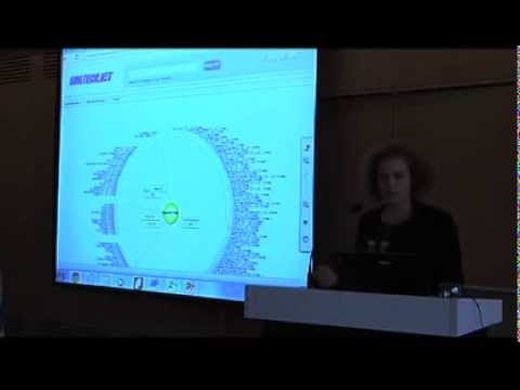 Ms. Anna Stone - Mapping the Israeli and Korean Alternative Energy industrial ecosystem