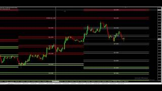 End of Day trades 50 pips| Platinum Trading Systems | Forex Trading