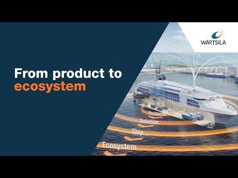 Smart Marine: from product to ecosystem  Wärtsilä