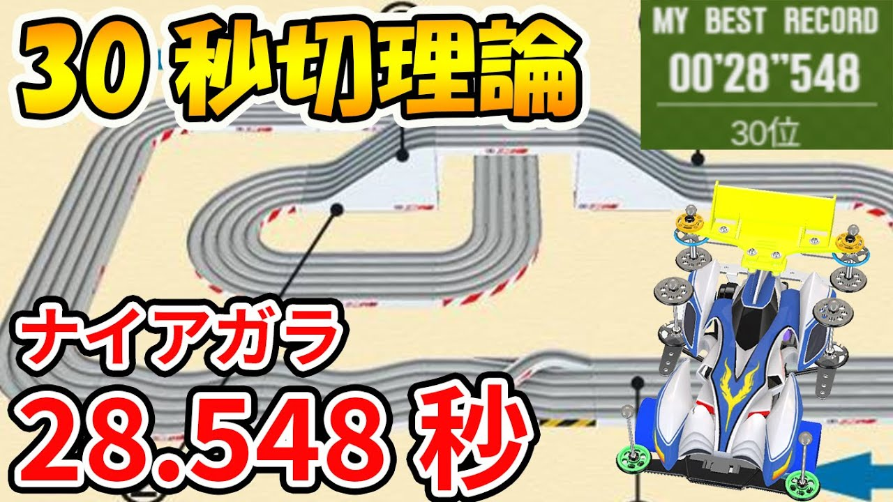 グランプリ セッティング 超速