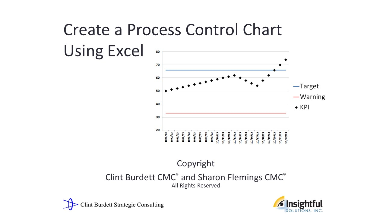 Create  process control chart using excel also youtube rh