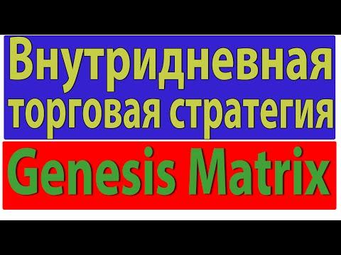 Стратегия GENESIS MATRIX Видео Обзор+СКАЧАТЬ. Торговая стратегия Форекс