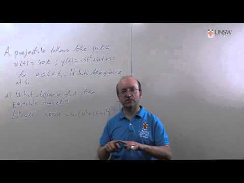 Ch5Pr7: Average value and length of a function