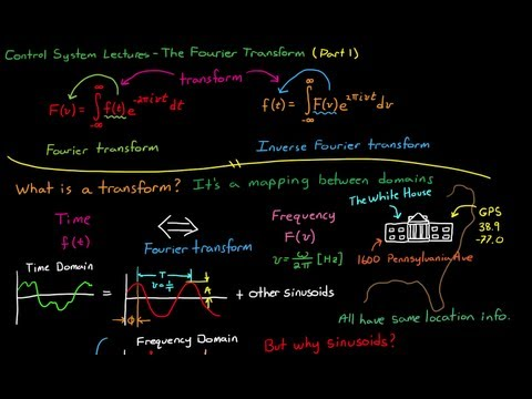 Introduction to the Fourier Transform (Part 1)