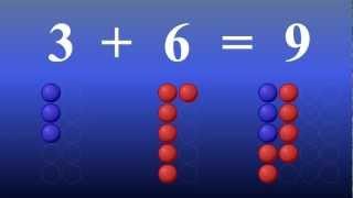 Сумма чисел от 0 до 10. Обучающий клип-считалочка.