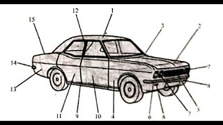 Konstruksi Bodi Kendaraan #part1