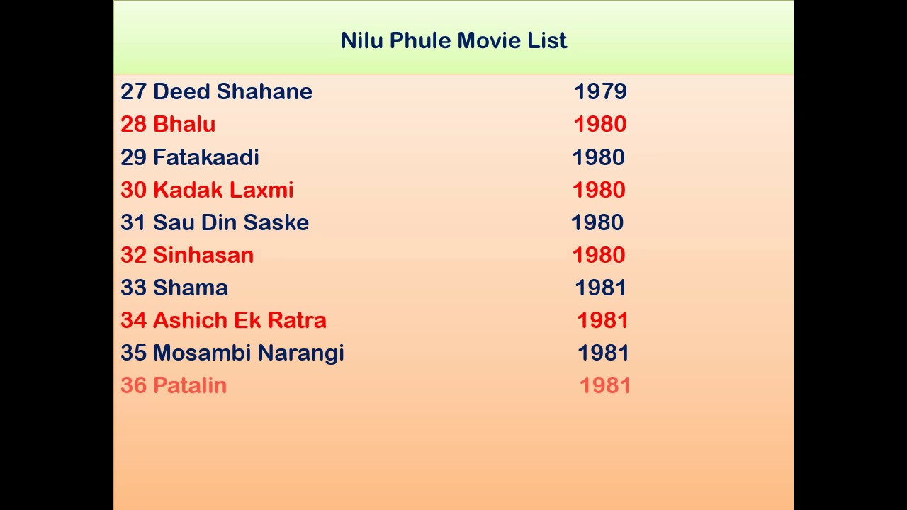 Nilu Phule Movie List