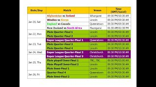 ICC Under 19 World Cup 2018 Schedule & Time Table