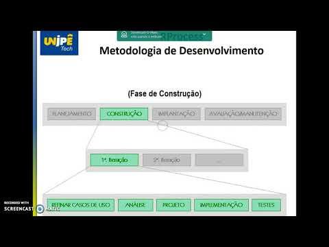 1   UNIPE   RProcess   Metodologia de Desenvolvimento de Software