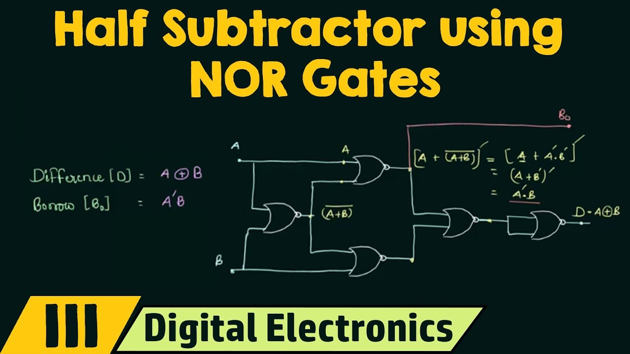 Realizing Half Subtractor using NOR Gates only  YouTube
