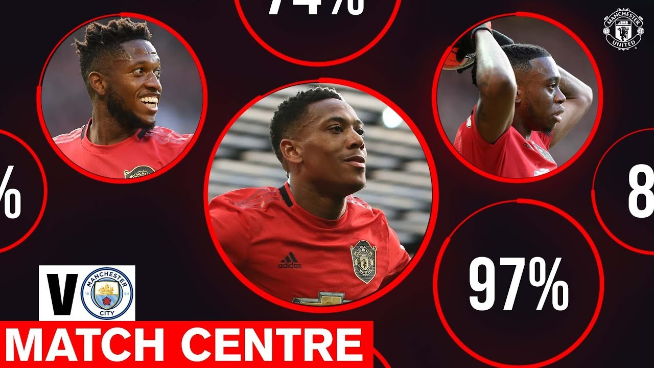 Match Centre | Martial, Fred & Wan-Bissaka | Manchester United 2-0 Man City