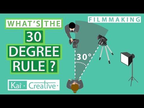 The 30 Degree Rule in Filmmaking   Kaicreative   Tips