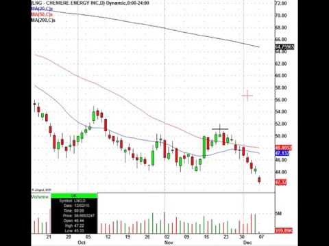 100 Percent Trading Gains Are Not Impossible With Options (NYSE:LNG)