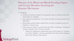 ICD 10 CM Diseases of the Blood