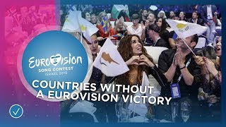 Countries that have never won the Eurovision Song Contest