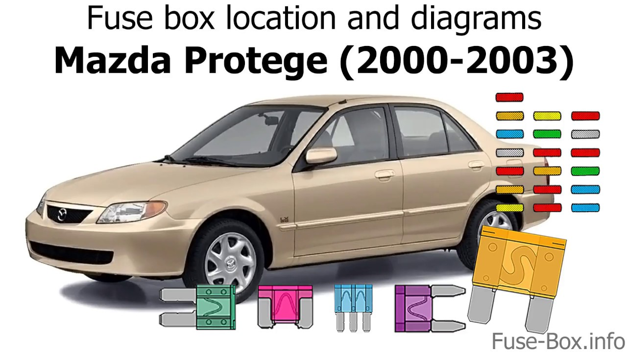 fuse box location and diagrams: mazda protege (2000-2003)