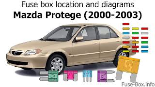 Fuse box location and diagrams: Mazda Protege (2000-2003) - YouTube | 1998 Mazda Protege Fuse Box |  | YouTube
