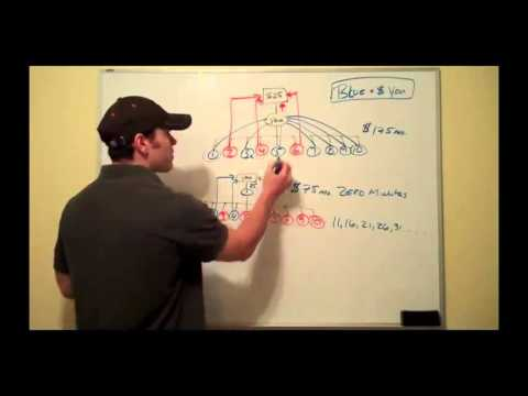 Empower Network Compensation Plan and How 100% Commission Payout Work by Pro affiliate Marketer Phil
