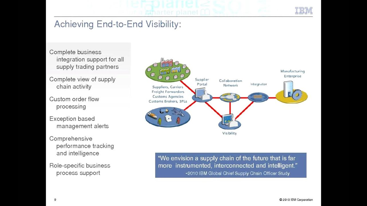 Supply Chain Visibility: Chasing the Big Picture